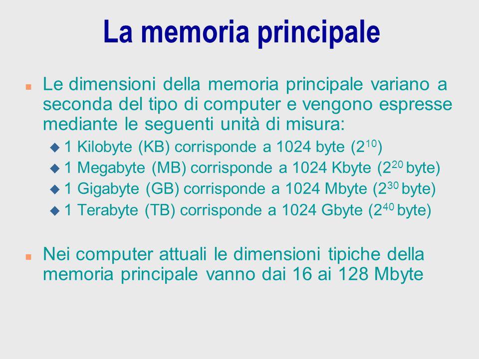 La memoria principale