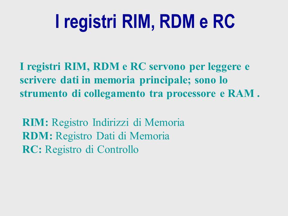 I registri RIM, RDM e RC