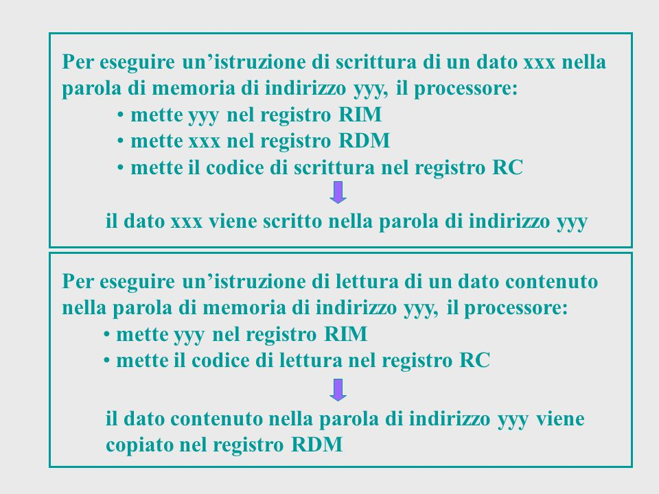 Per eseguire un'istruzione di scrittura di un dato xxx nella parola di memoria di indirizzo yyy, il processore: