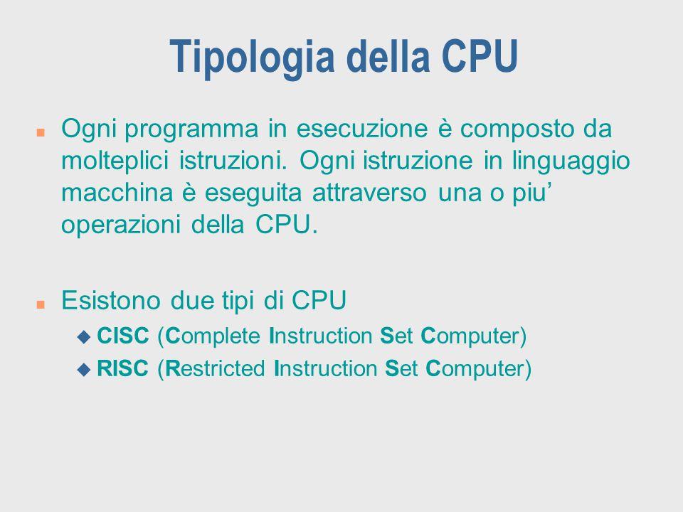 Tipologia della CPU
