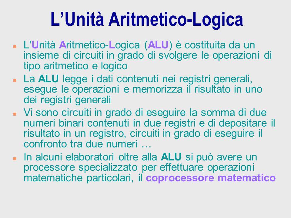 L'Unità Aritmetico-Logica