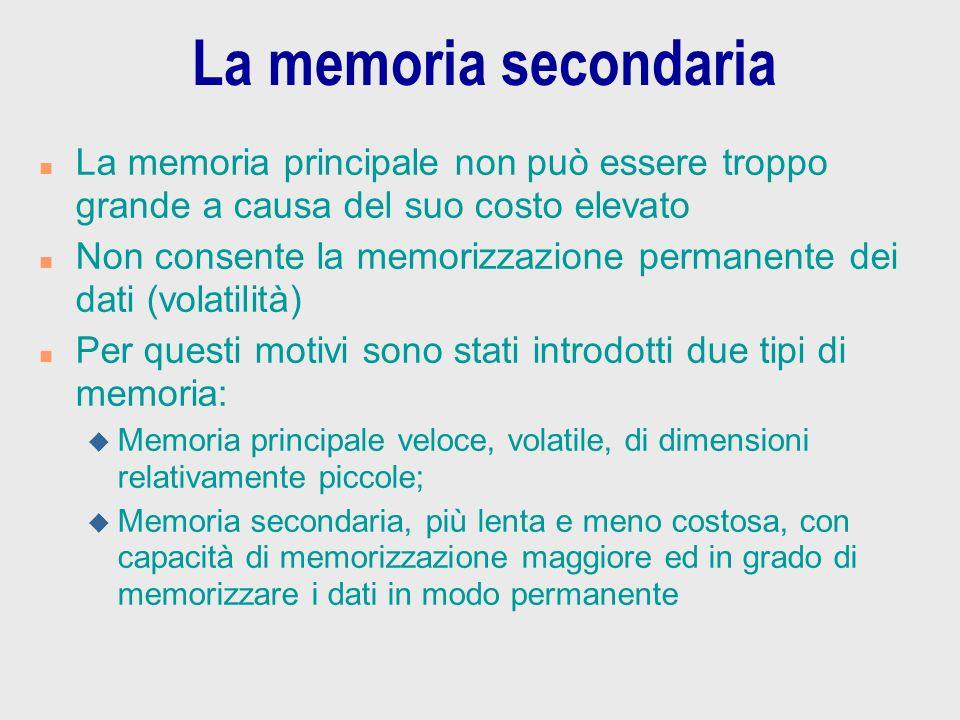 La memoria secondaria La memoria principale non può essere troppo grande a causa del suo costo elevato.