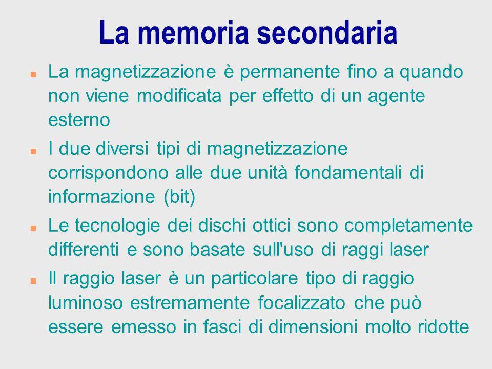 La memoria secondaria La magnetizzazione è permanente fino a quando non viene modificata per effetto di un agente esterno.