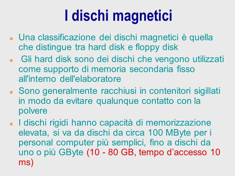 I dischi magnetici Una classificazione dei dischi magnetici è quella che distingue tra hard disk e floppy disk.