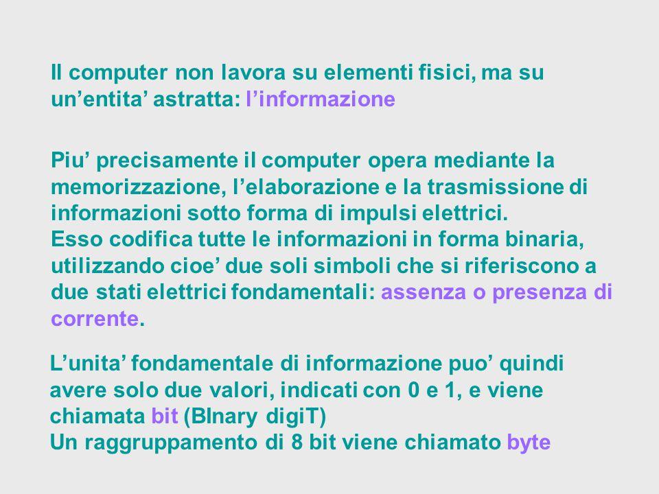 Il computer non lavora su elementi fisici, ma su un'entita' astratta: l'informazione