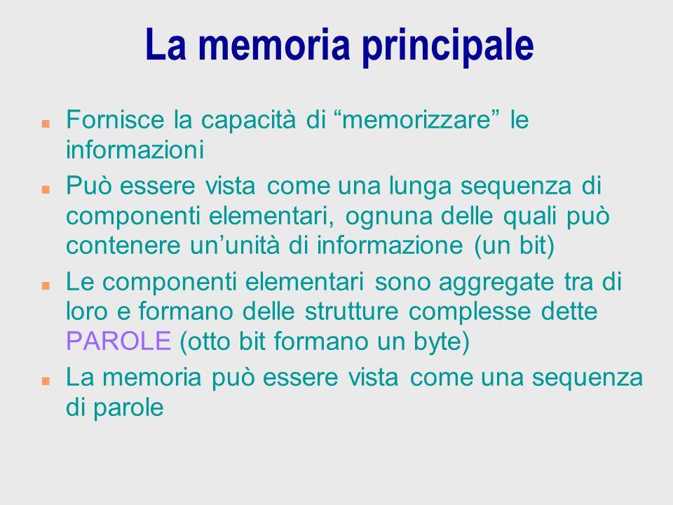 La memoria principale Fornisce la capacità di memorizzare le informazioni.