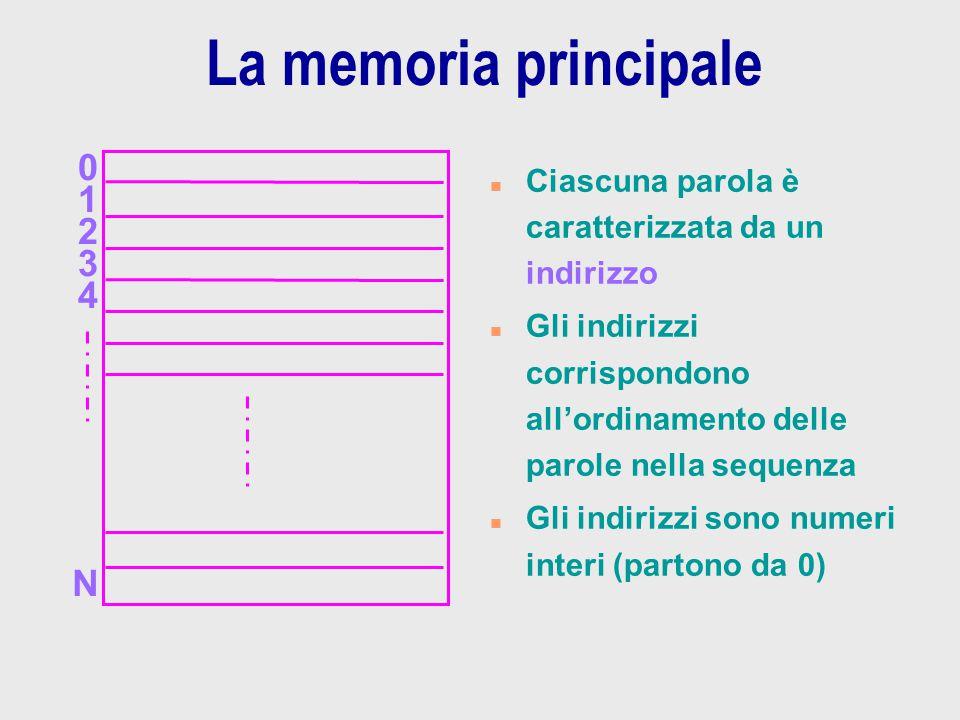 La memoria principale 1 2 3 4 N