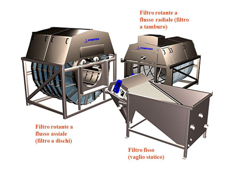 Filtro rotante a flusso radiale (filtro a tamburo)