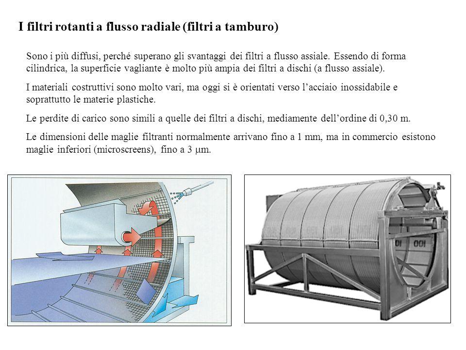 I filtri rotanti a flusso radiale (filtri a tamburo)