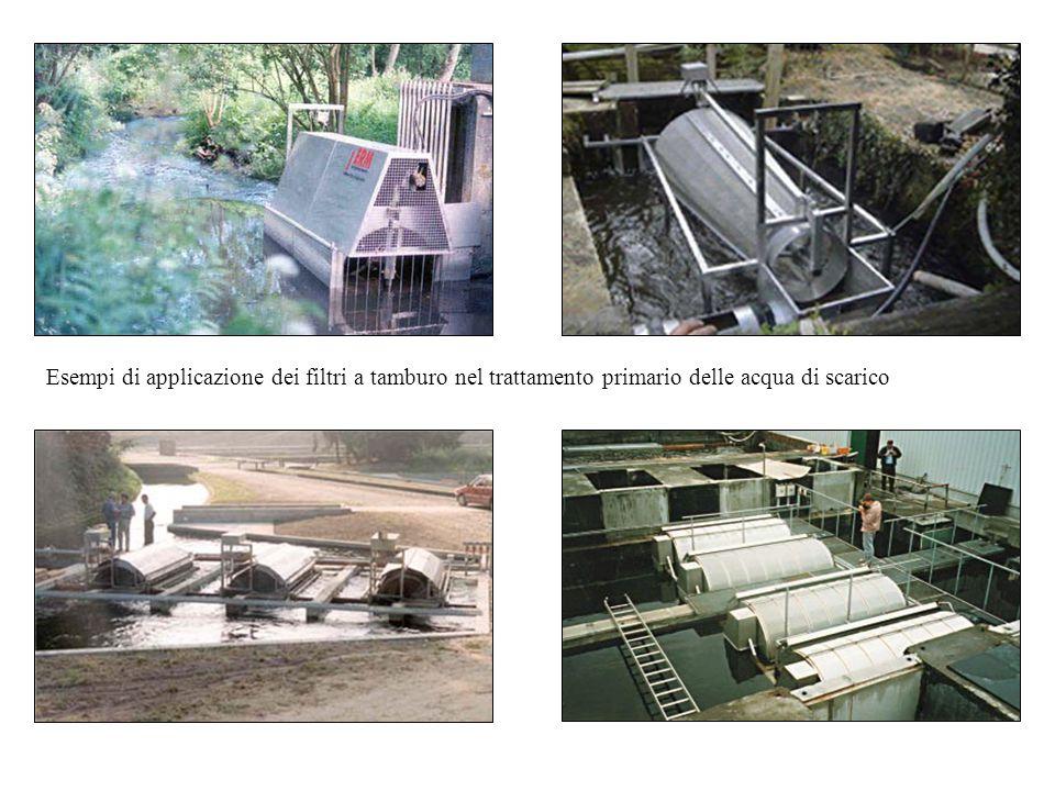 Esempi di applicazione dei filtri a tamburo nel trattamento primario delle acqua di scarico