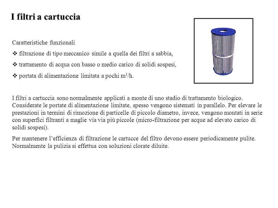 I filtri a cartuccia Caratteristiche funzionali