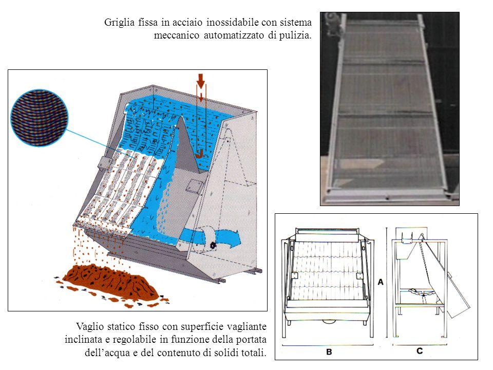 Griglia fissa in acciaio inossidabile con sistema meccanico automatizzato di pulizia.