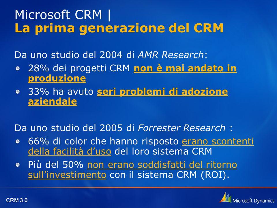 Microsoft CRM | La prima generazione del CRM