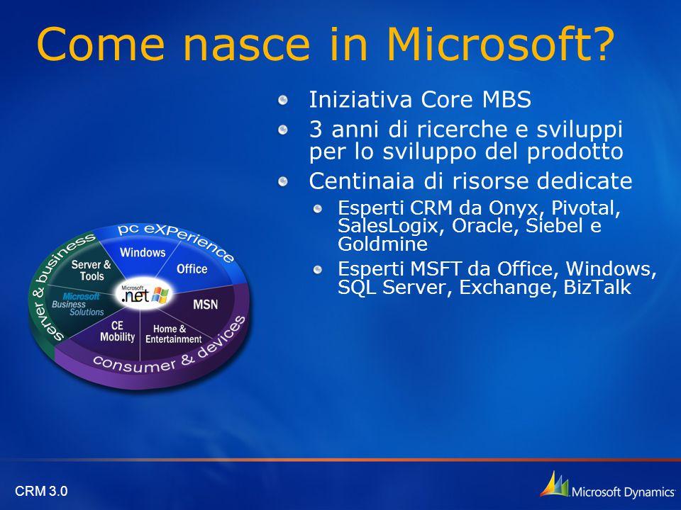 Come nasce in Microsoft