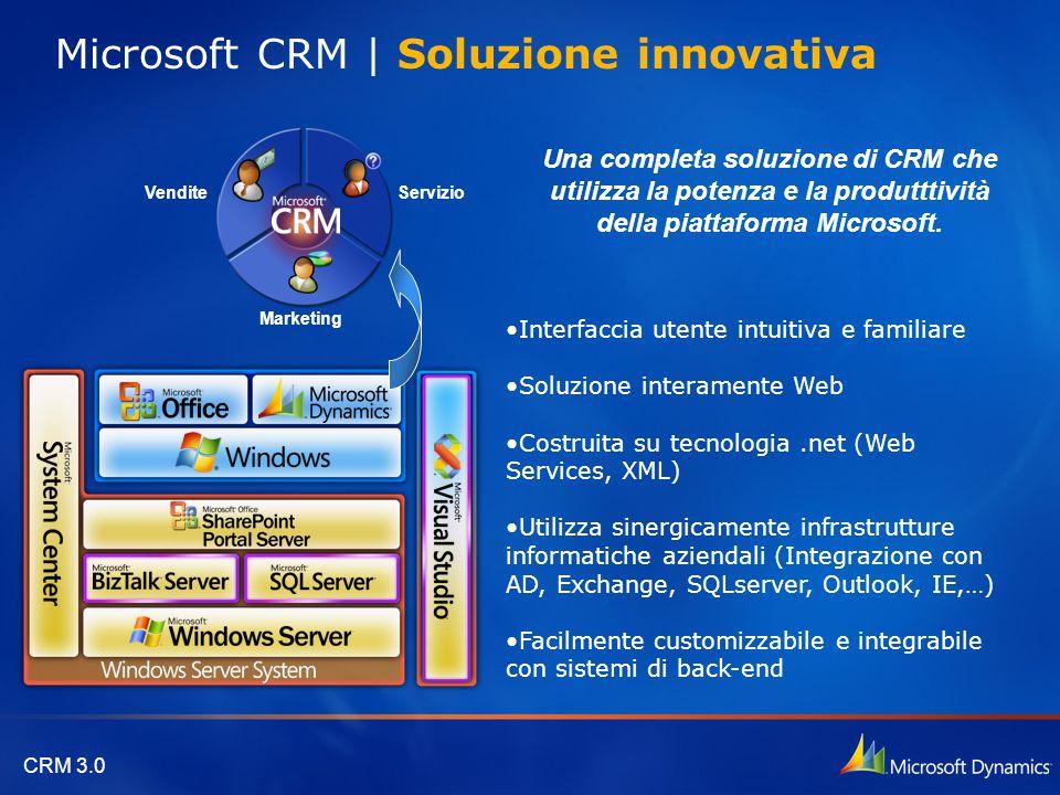 Microsoft CRM | Soluzione innovativa