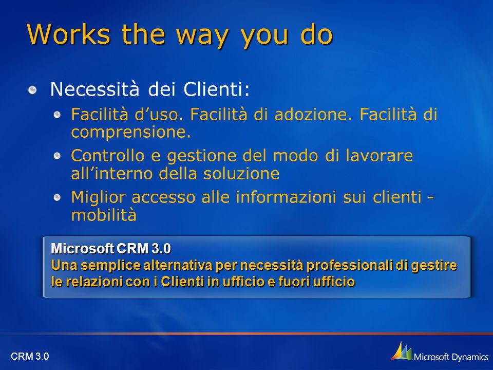 Works the way you do Necessità dei Clienti: