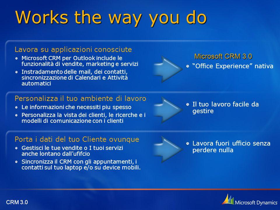 Works the way you do Lavora su applicazioni conosciute