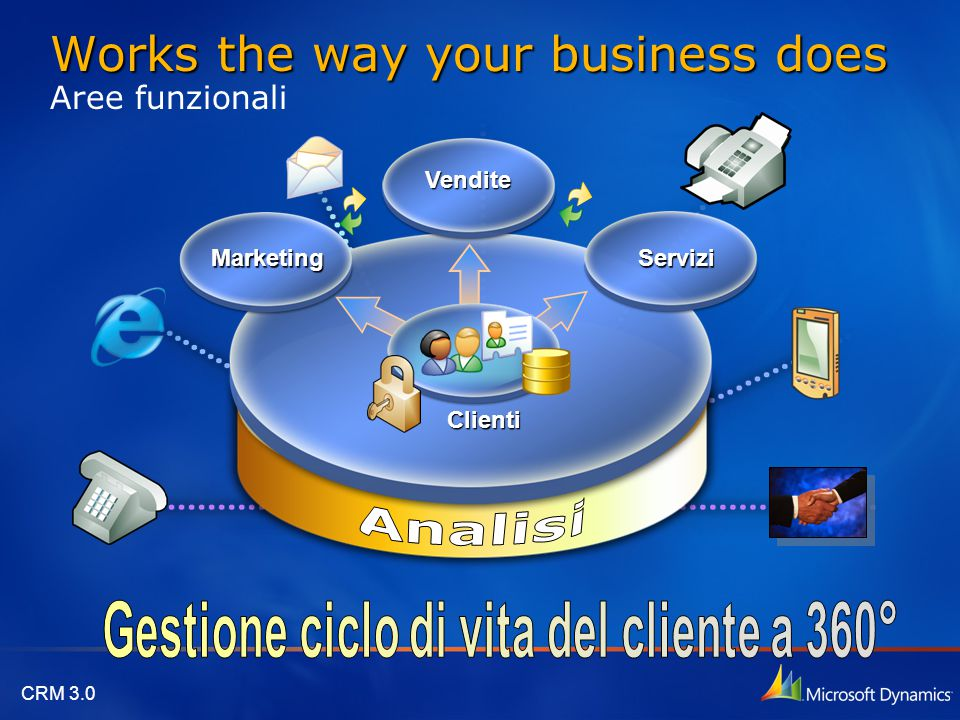 Works the way your business does Aree funzionali
