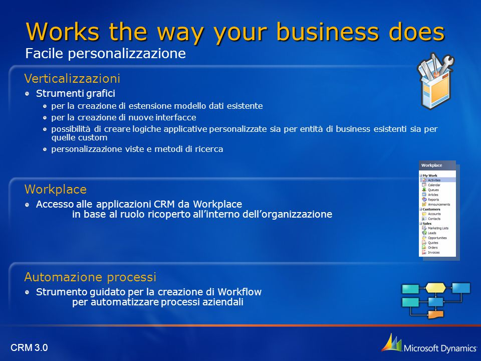 Works the way your business does Facile personalizzazione