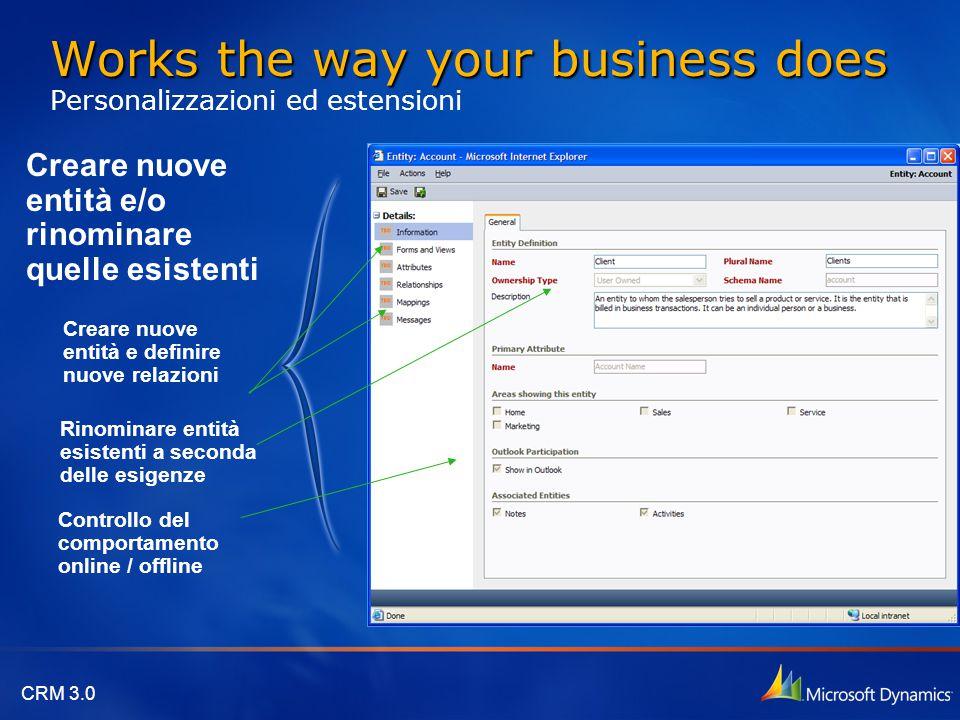 Works the way your business does Personalizzazioni ed estensioni
