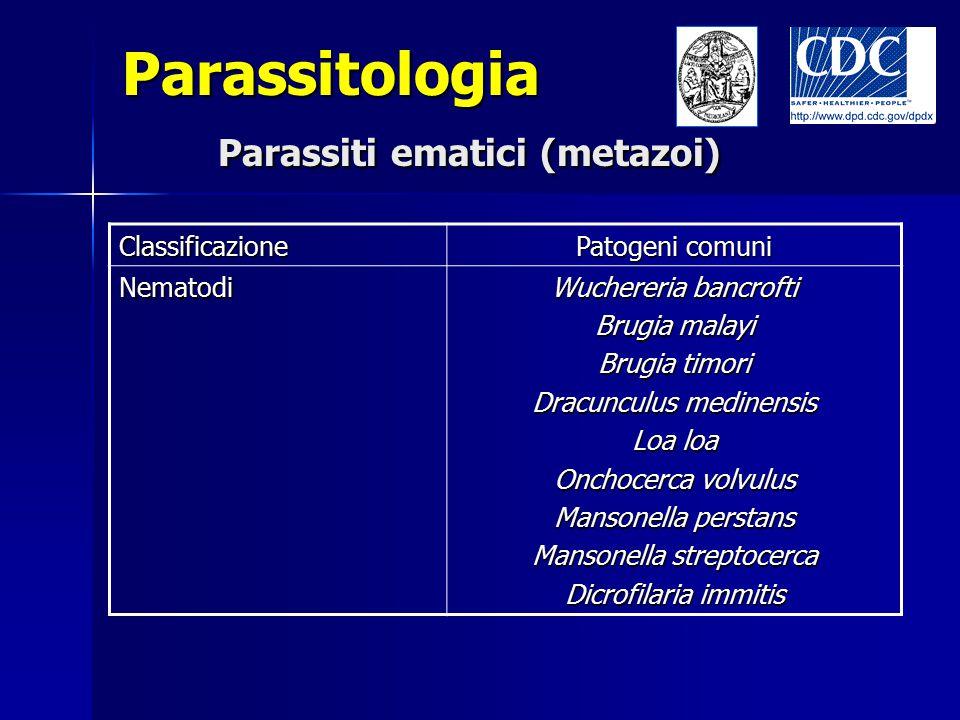 Parassitologia Parassiti ematici (metazoi)