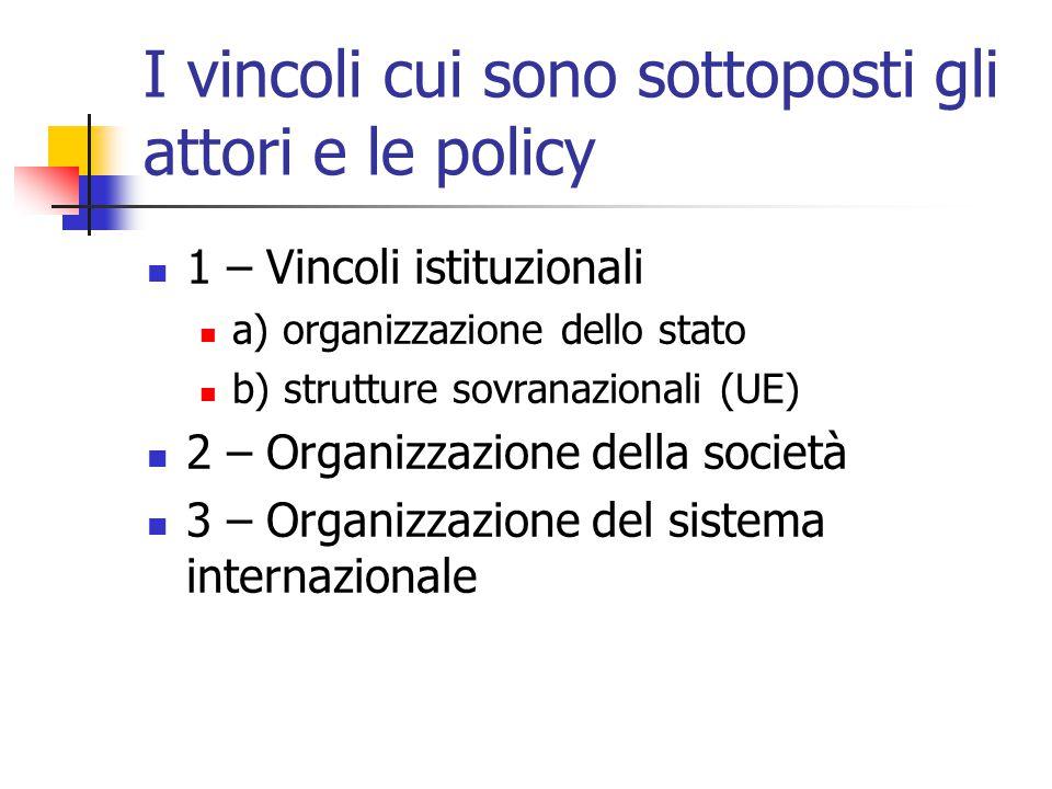 I vincoli cui sono sottoposti gli attori e le policy