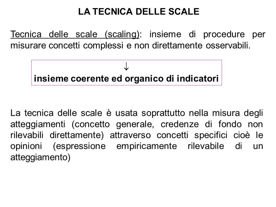 insieme coerente ed organico di indicatori