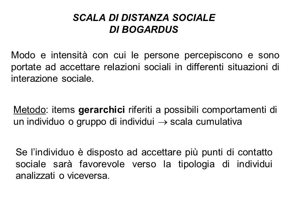 SCALA DI DISTANZA SOCIALE