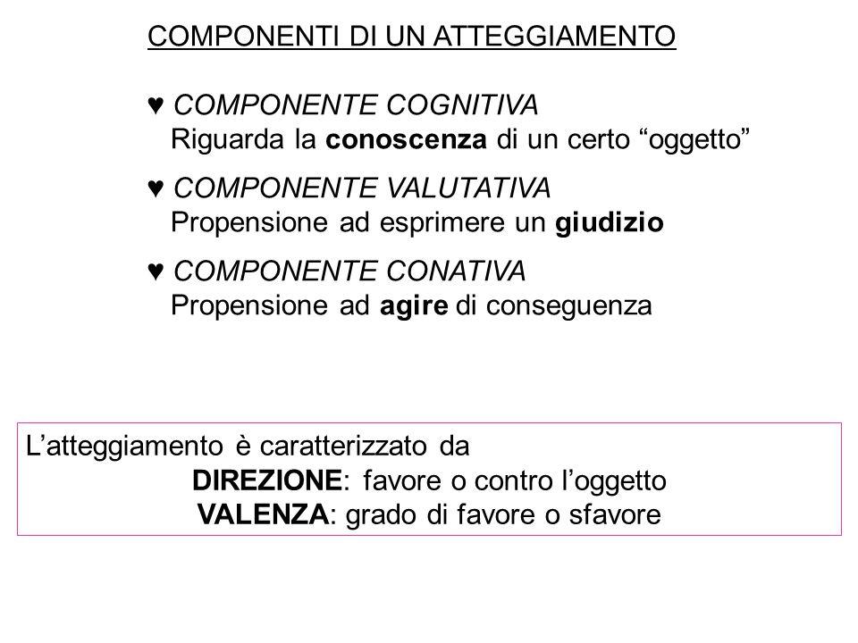 COMPONENTI DI UN ATTEGGIAMENTO ♥ COMPONENTE COGNITIVA