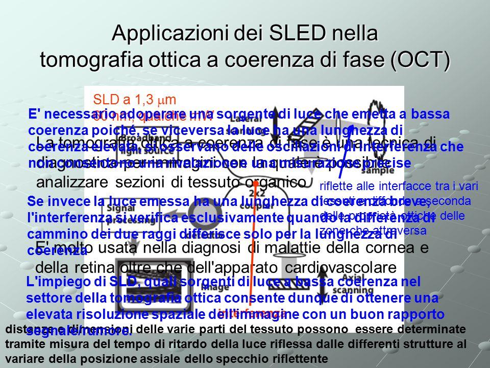 Applicazioni dei SLED nella tomografia ottica a coerenza di fase (OCT)