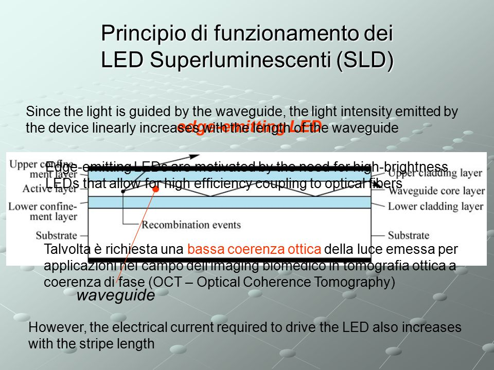 Principio di funzionamento dei LED Superluminescenti (SLD)