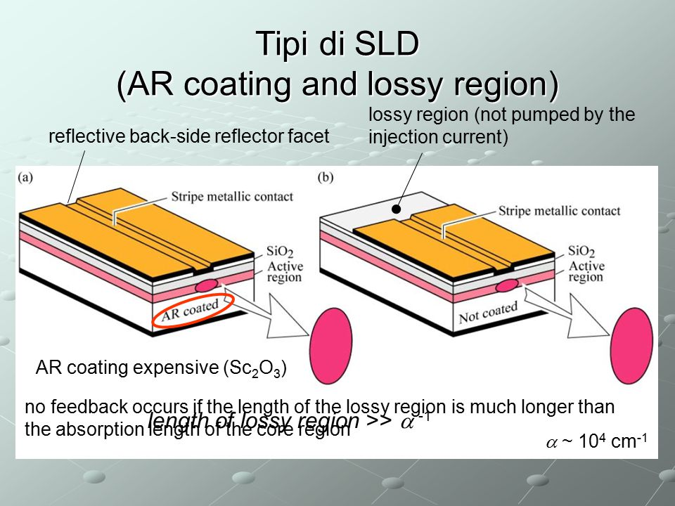 Tipi di SLD (AR coating and lossy region)