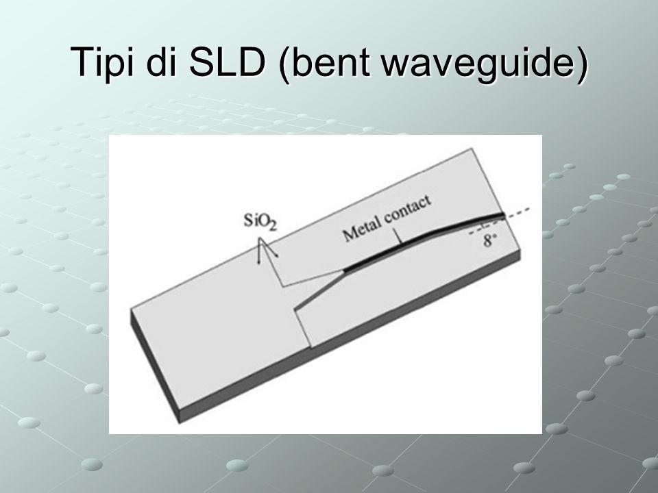 Tipi di SLD (bent waveguide)