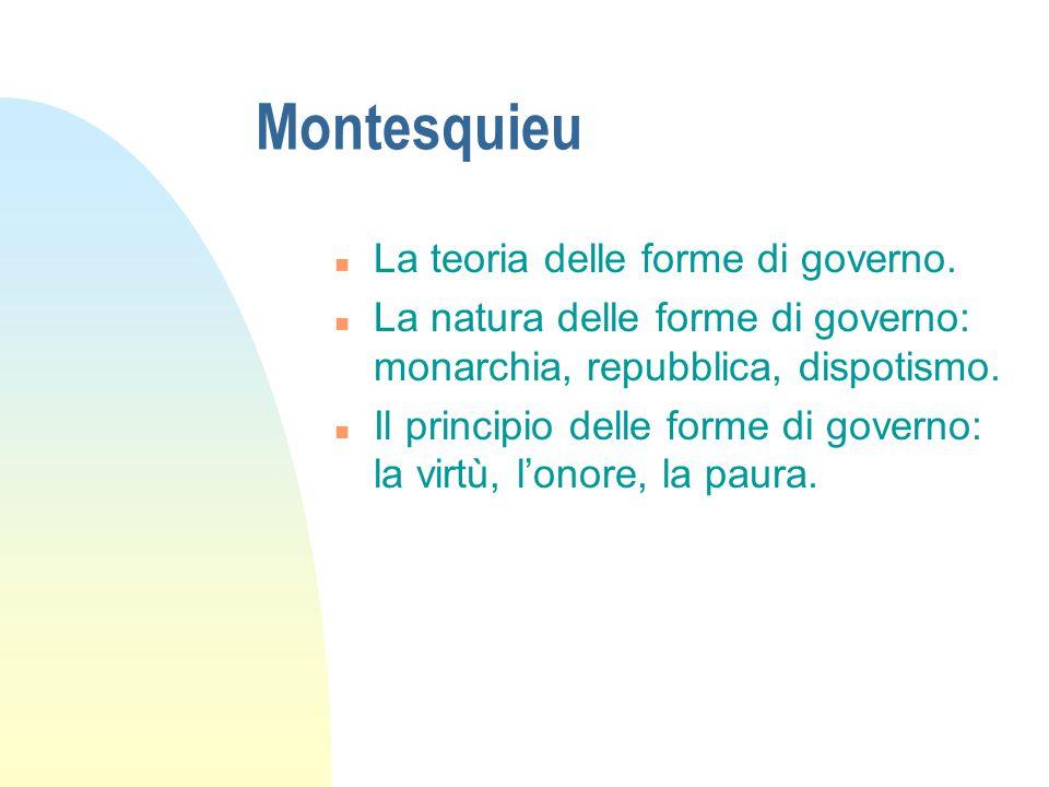 Montesquieu La teoria delle forme di governo.