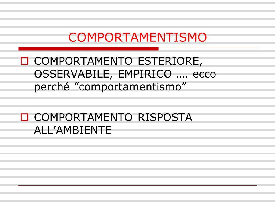 COMPORTAMENTISMO COMPORTAMENTO ESTERIORE, OSSERVABILE, EMPIRICO ….