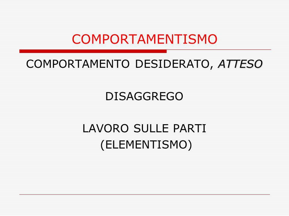 COMPORTAMENTO DESIDERATO, ATTESO
