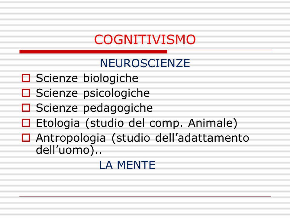 COGNITIVISMO NEUROSCIENZE Scienze biologiche Scienze psicologiche