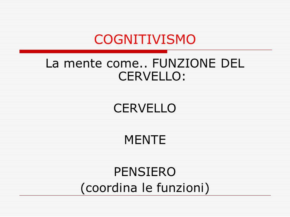 COGNITIVISMO La mente come.. FUNZIONE DEL CERVELLO: CERVELLO MENTE