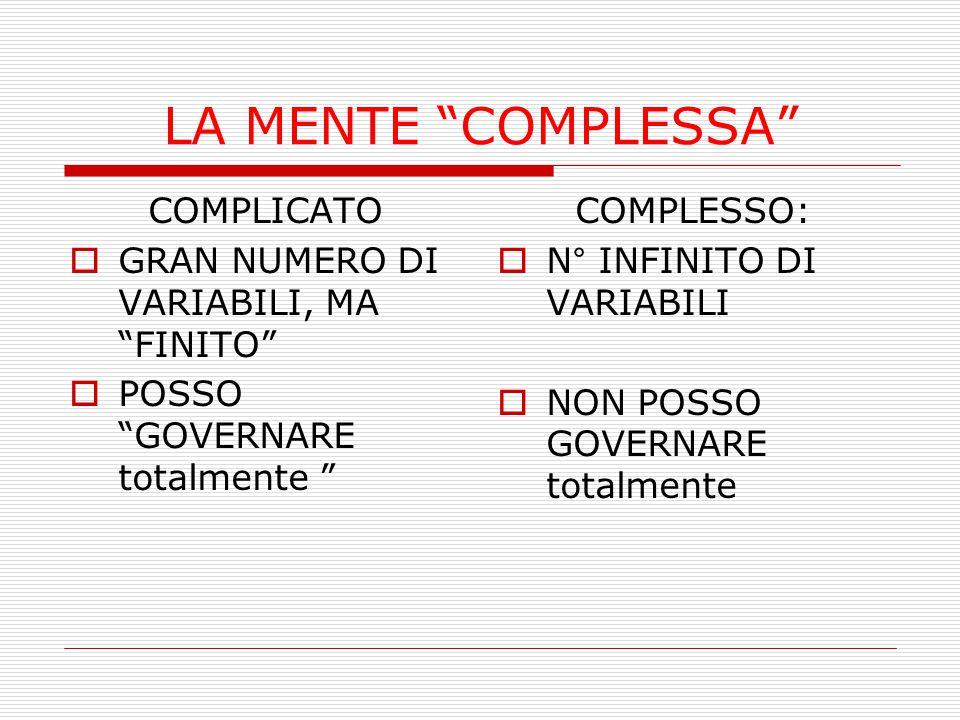 LA MENTE COMPLESSA COMPLICATO GRAN NUMERO DI VARIABILI, MA FINITO