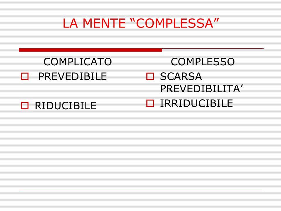 LA MENTE COMPLESSA COMPLICATO PREVEDIBILE RIDUCIBILE COMPLESSO