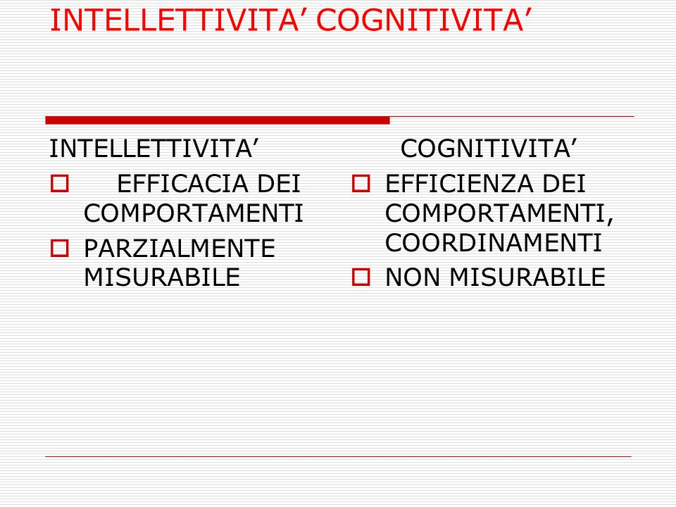 INTELLETTIVITA' COGNITIVITA'