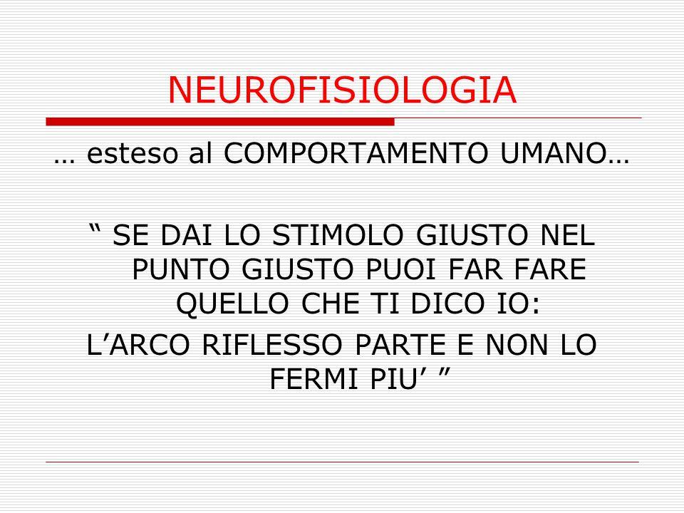 NEUROFISIOLOGIA … esteso al COMPORTAMENTO UMANO…