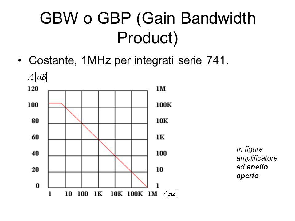 GBW o GBP (Gain Bandwidth Product)