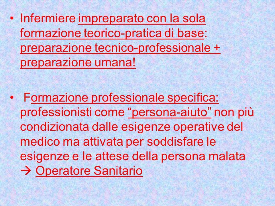 Infermiere impreparato con la sola formazione teorico-pratica di base: preparazione tecnico-professionale + preparazione umana!