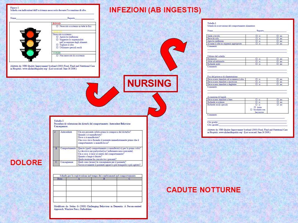 INFEZIONI (AB INGESTIS)