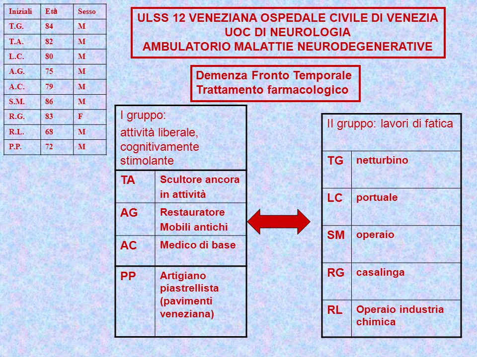 ULSS 12 VENEZIANA OSPEDALE CIVILE DI VENEZIA UOC DI NEUROLOGIA