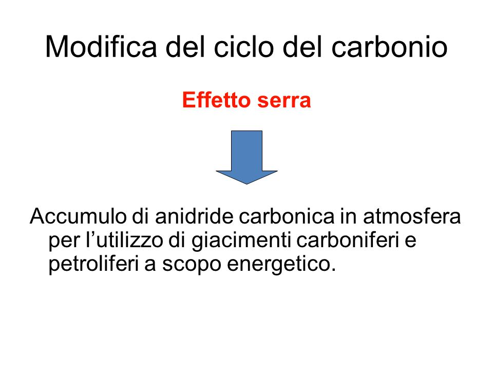 Modifica del ciclo del carbonio