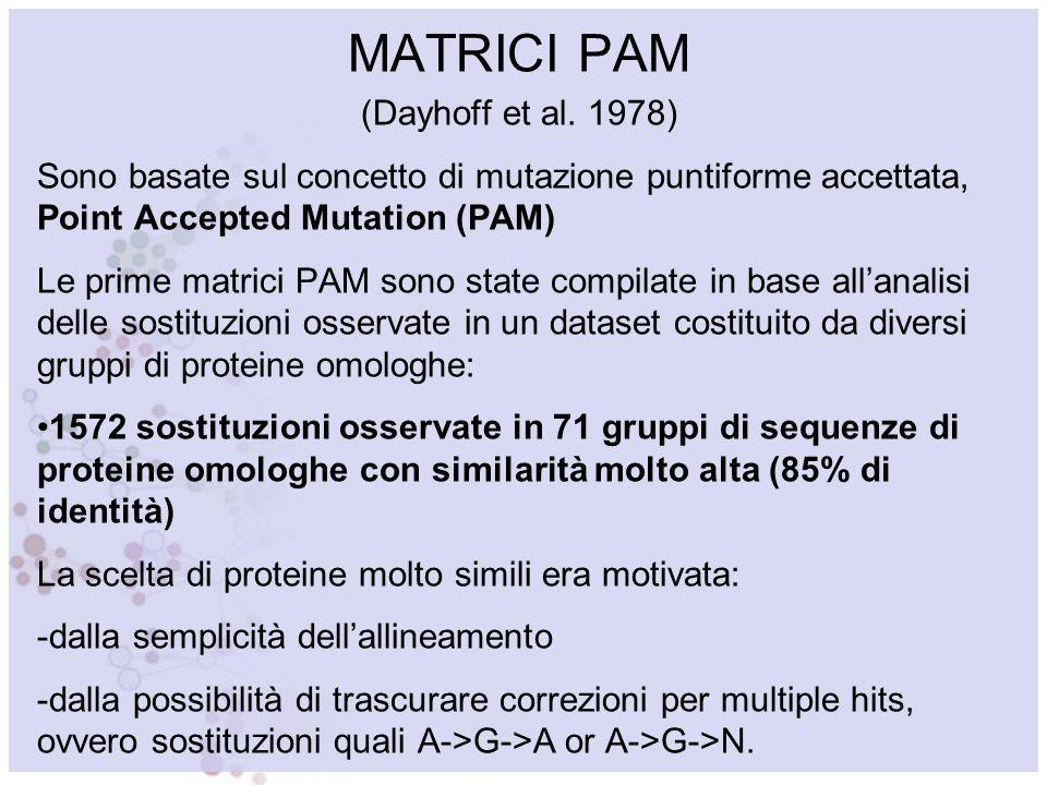 MATRICI PAM (Dayhoff et al. 1978)
