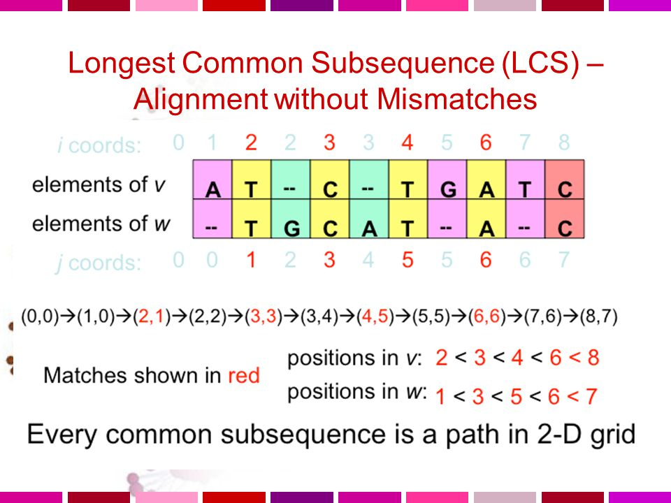 Longest Common Subsequence (LCS) – Alignment without Mismatches