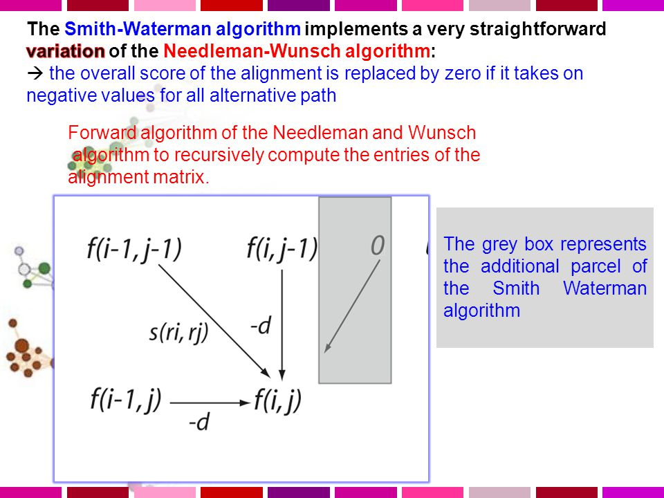 The Smith-Waterman algorithm implements a very straightforward variation of the Needleman-Wunsch algorithm: